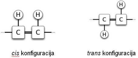 Oblik cis i  trans dvostruke veze