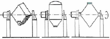 Tipovi uredjaja za diskontinualnu proizvodnju maslaca (buckalica)