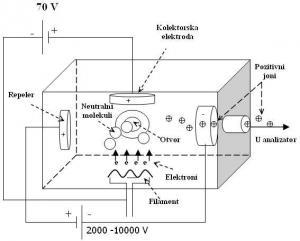 sema-elektronskog-jonizatora.jpg