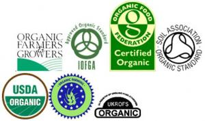 Sertifikati organskih proizvoda