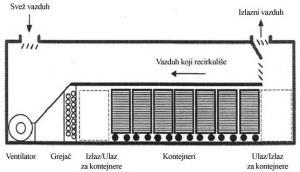 Tunelska sušnica