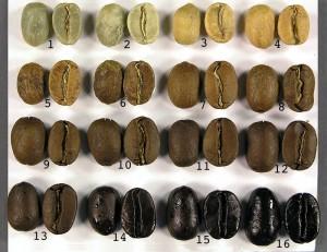 Promena boje prilikom pečenja kafe