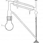 Aparatura za određivanje sadržaja etarskog ulja:  1 – balon za destilaciju,  2 – nastavak za destilaciju