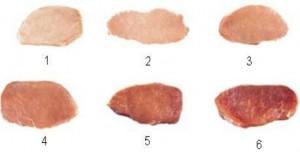 NPPC (2000) standard za boju svinjskog mesa