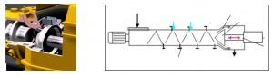 Kahl-ov ekspander sa hidraulički pomeranim konusom na izlazu