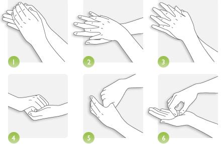 Tehnika pravilnog pranja ruku prema standardu EN1500