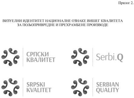 vizuelni-indetitet-nacionalne-oznake-viseg-kvaliteta-prilog-2